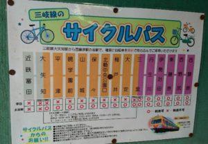 三岐鉄道サイクルパス