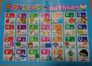 アルファベットフォニックス